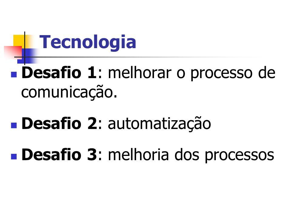 Tecnologia Desafio 1: melhorar o processo de comunicação.