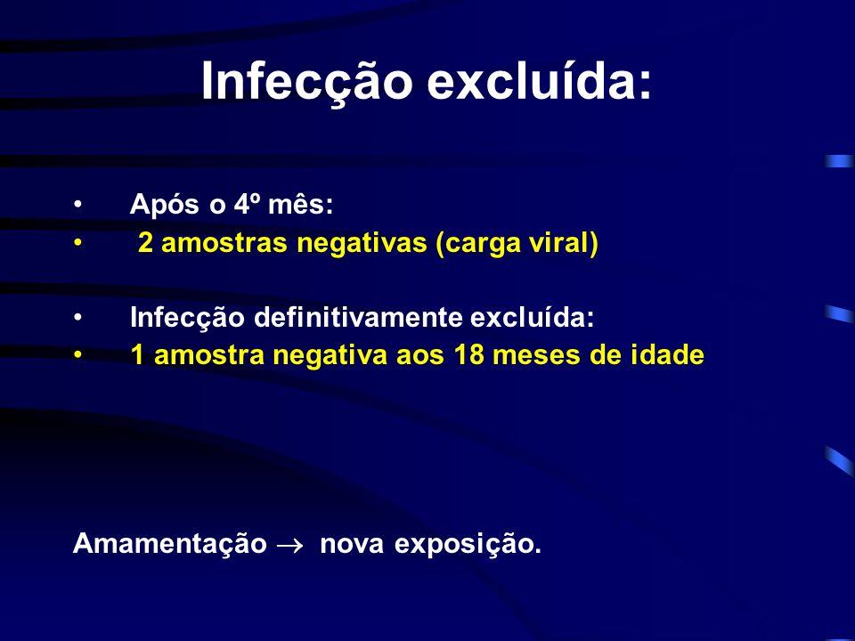 Infecção excluída: Após o 4º mês: 2 amostras negativas (carga viral)