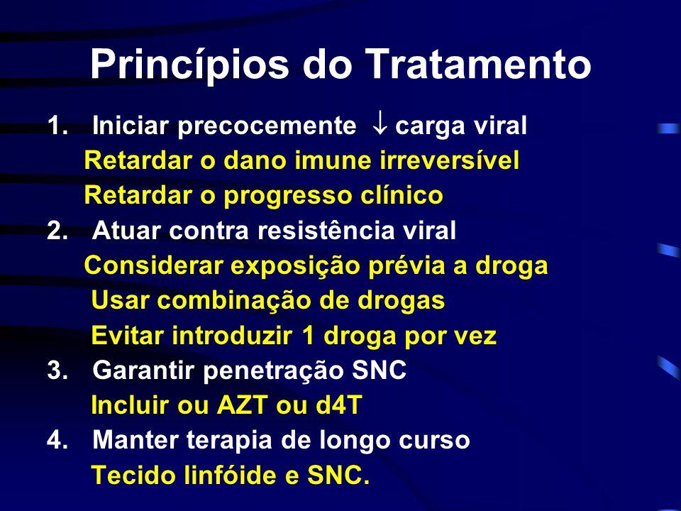 Princípios do Tratamento