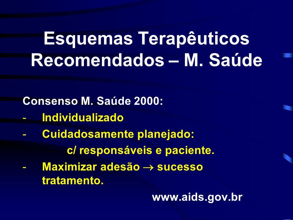 Esquemas Terapêuticos Recomendados – M. Saúde