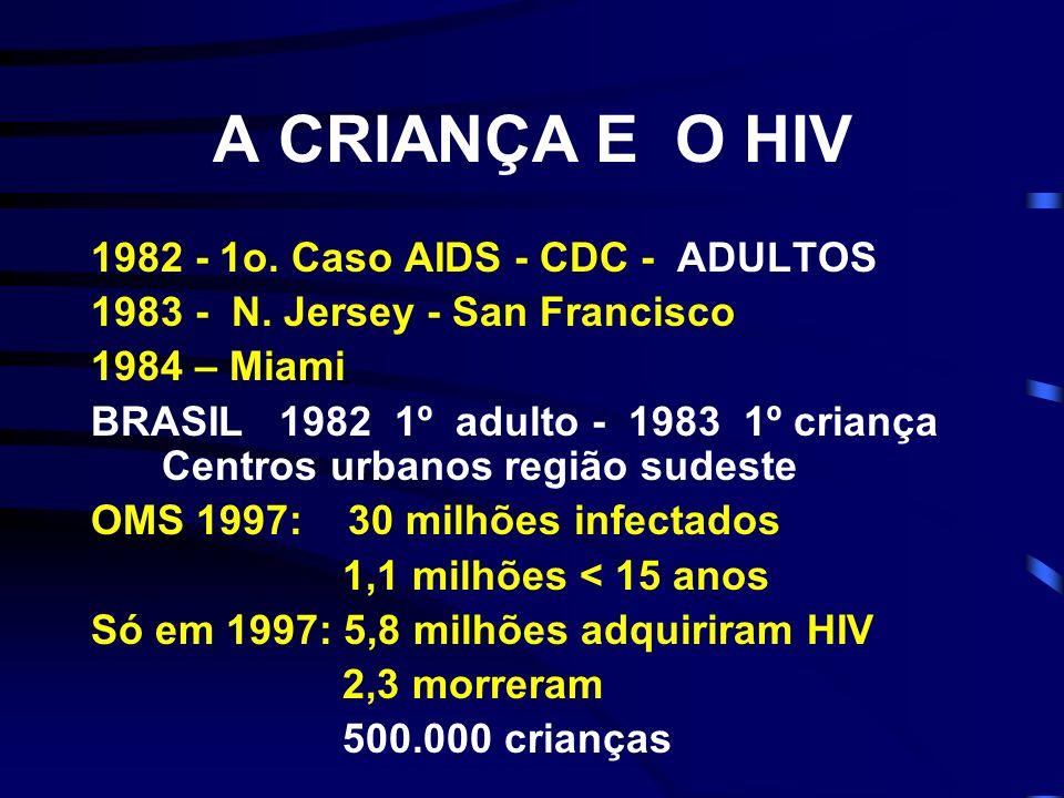 A CRIANÇA E O HIV 1982 - 1o. Caso AIDS - CDC - ADULTOS