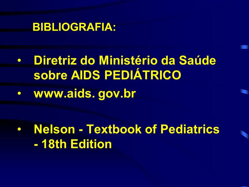 Diretriz do Ministério da Saúde sobre AIDS PEDIÁTRICO www.aids. gov.br