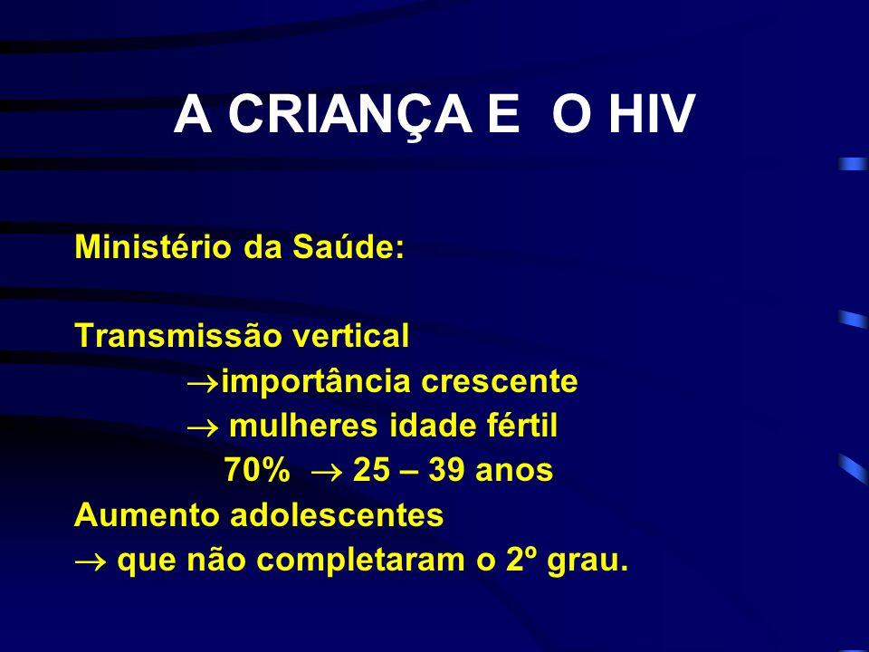 A CRIANÇA E O HIV Ministério da Saúde: Transmissão vertical