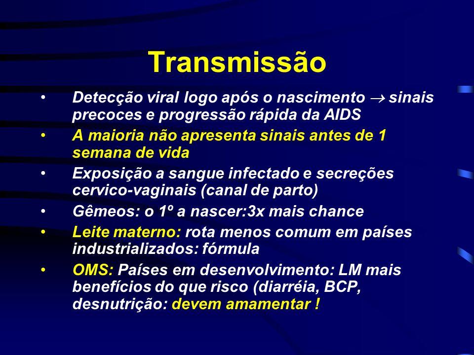 Transmissão Detecção viral logo após o nascimento  sinais precoces e progressão rápida da AIDS.