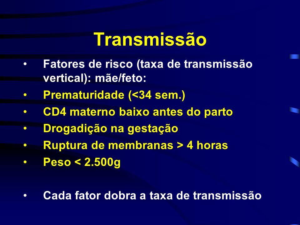 Transmissão Fatores de risco (taxa de transmissão vertical): mãe/feto: