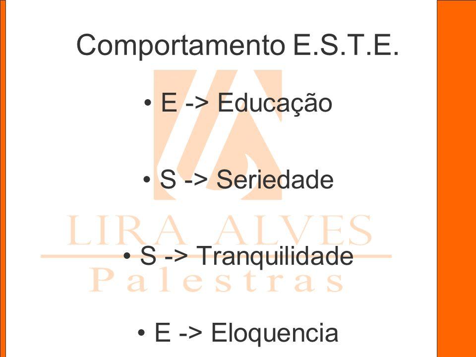 Comportamento E.S.T.E. E -> Educação S -> Seriedade
