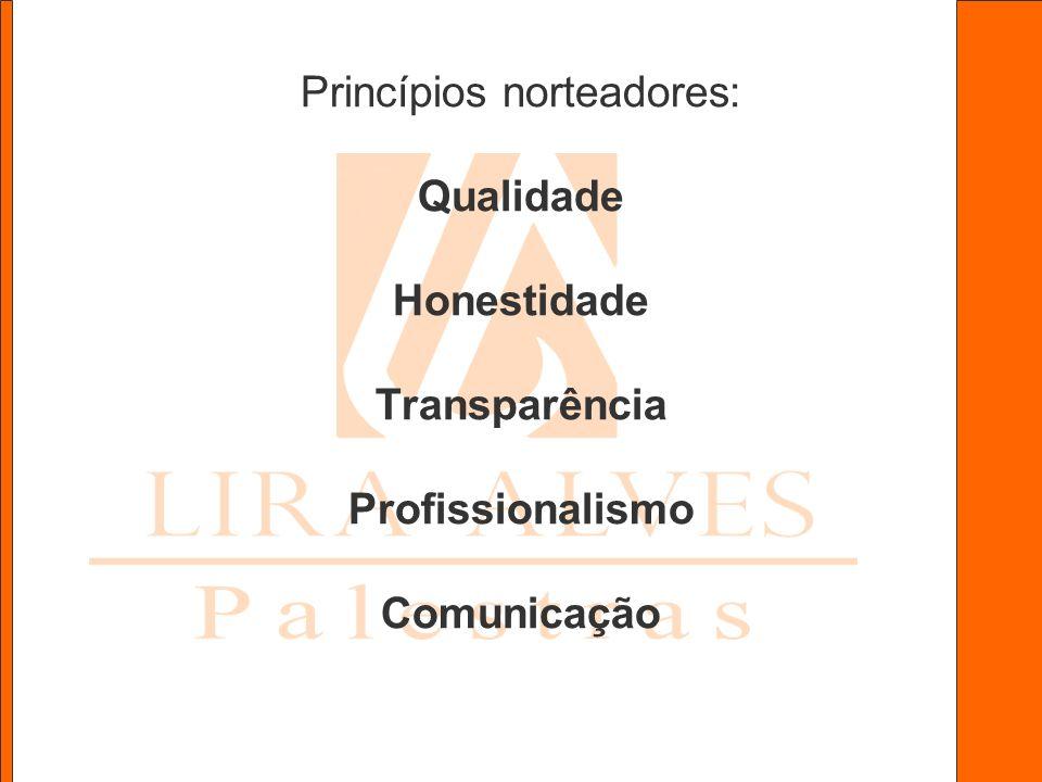 Princípios norteadores: Qualidade Honestidade Transparência Profissionalismo Comunicação