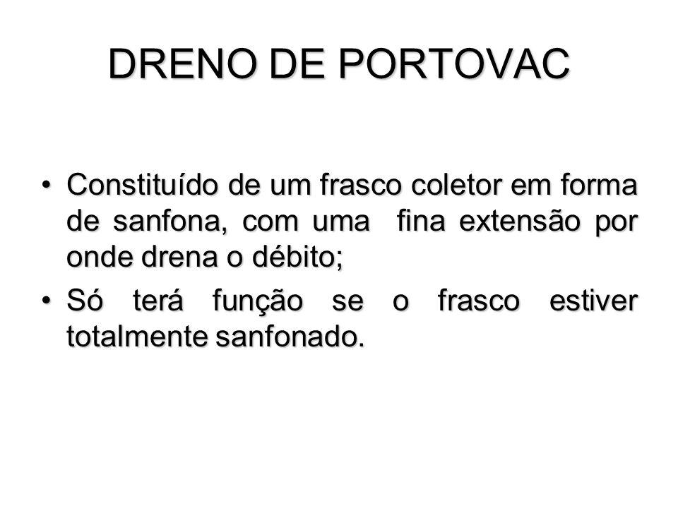DRENO DE PORTOVAC Constituído de um frasco coletor em forma de sanfona, com uma fina extensão por onde drena o débito;