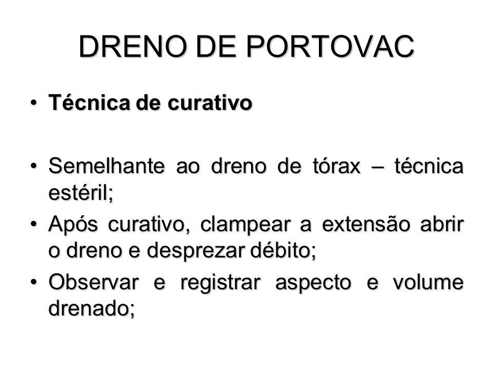 DRENO DE PORTOVAC Técnica de curativo