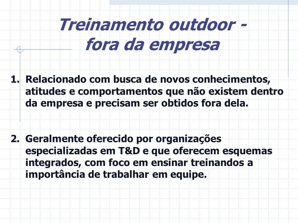 Treinamento outdoor - fora da empresa