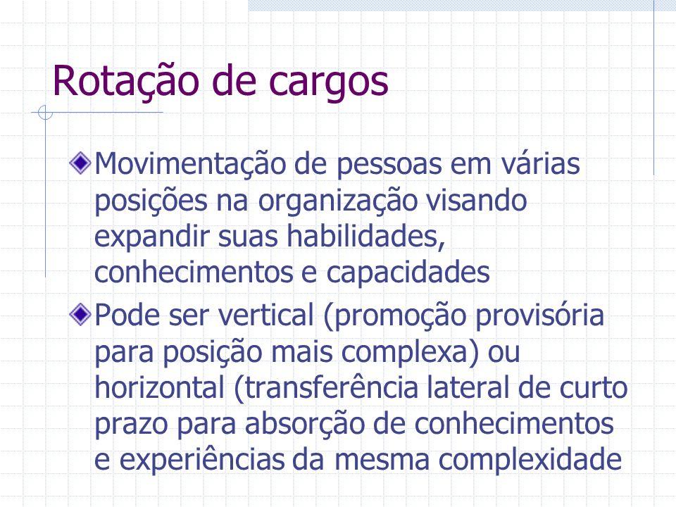 Rotação de cargos Movimentação de pessoas em várias posições na organização visando expandir suas habilidades, conhecimentos e capacidades.