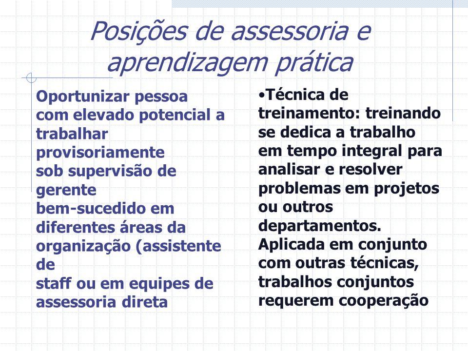 Posições de assessoria e