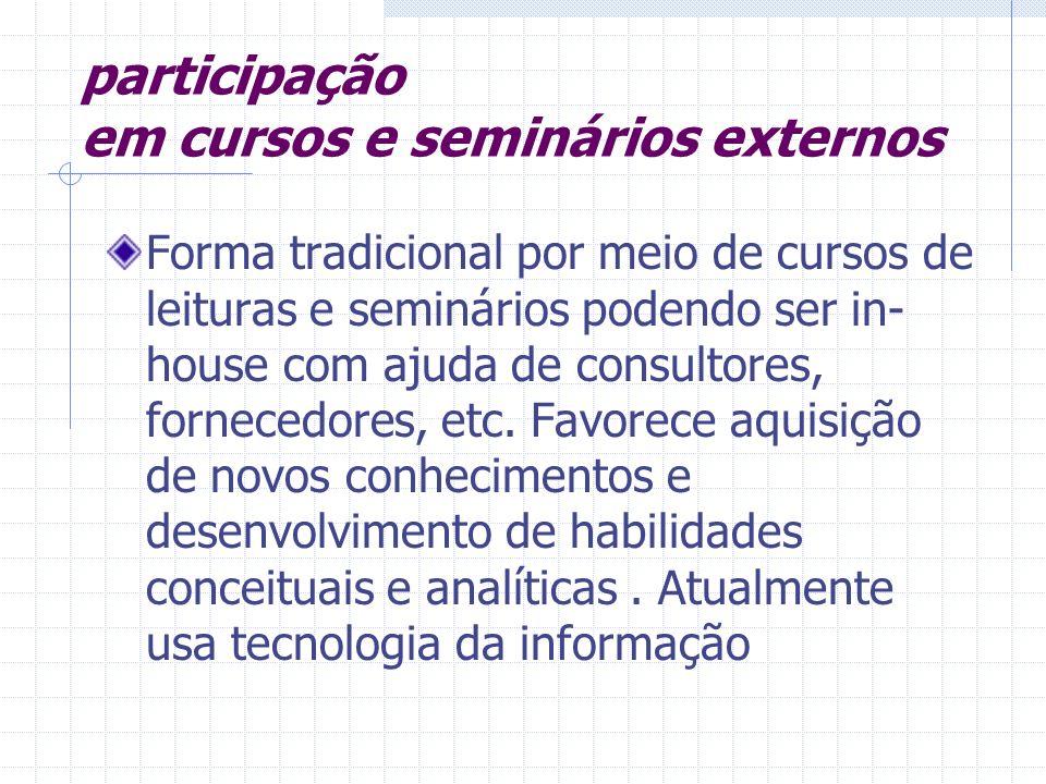 participação em cursos e seminários externos