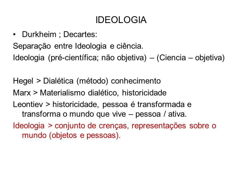 IDEOLOGIA Durkheim ; Decartes: Separação entre Ideologia e ciência.