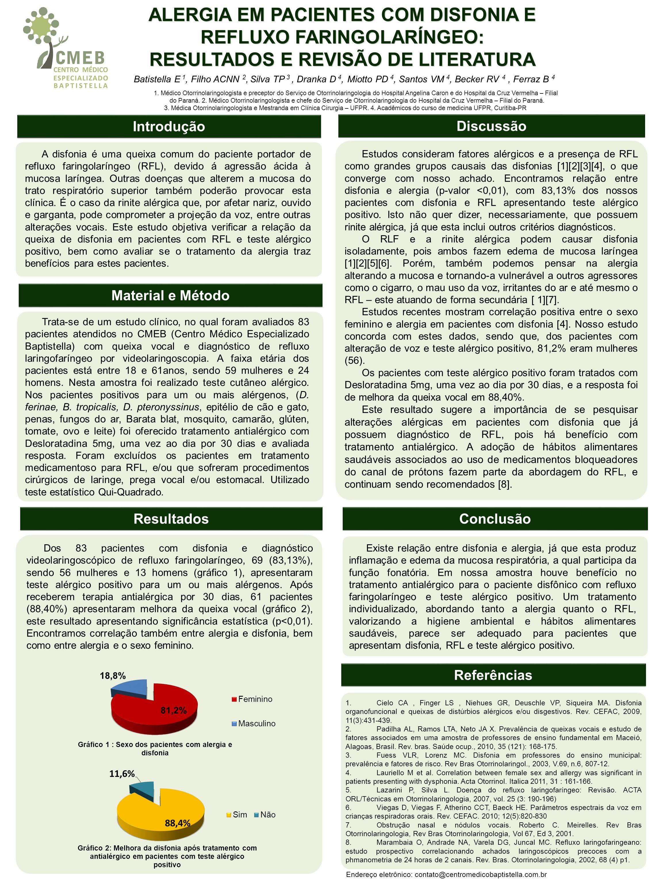 ALERGIA EM PACIENTES COM DISFONIA E REFLUXO FARINGOLARÍNGEO: