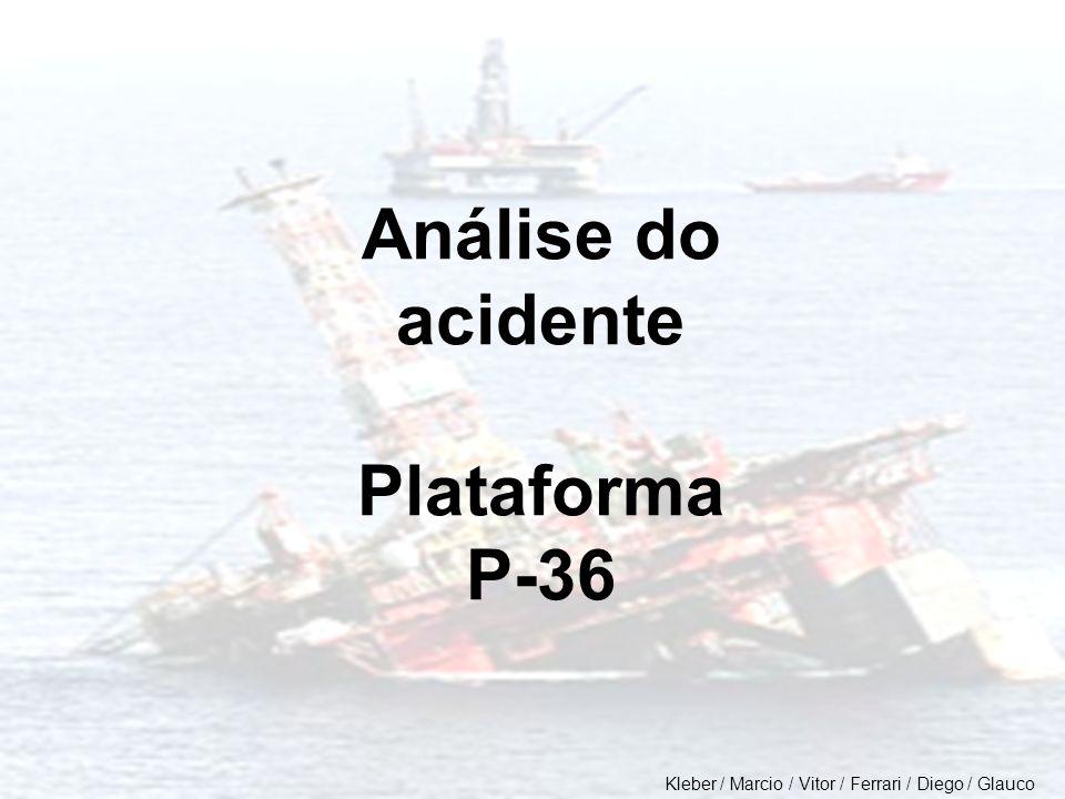 Análise do acidente Plataforma