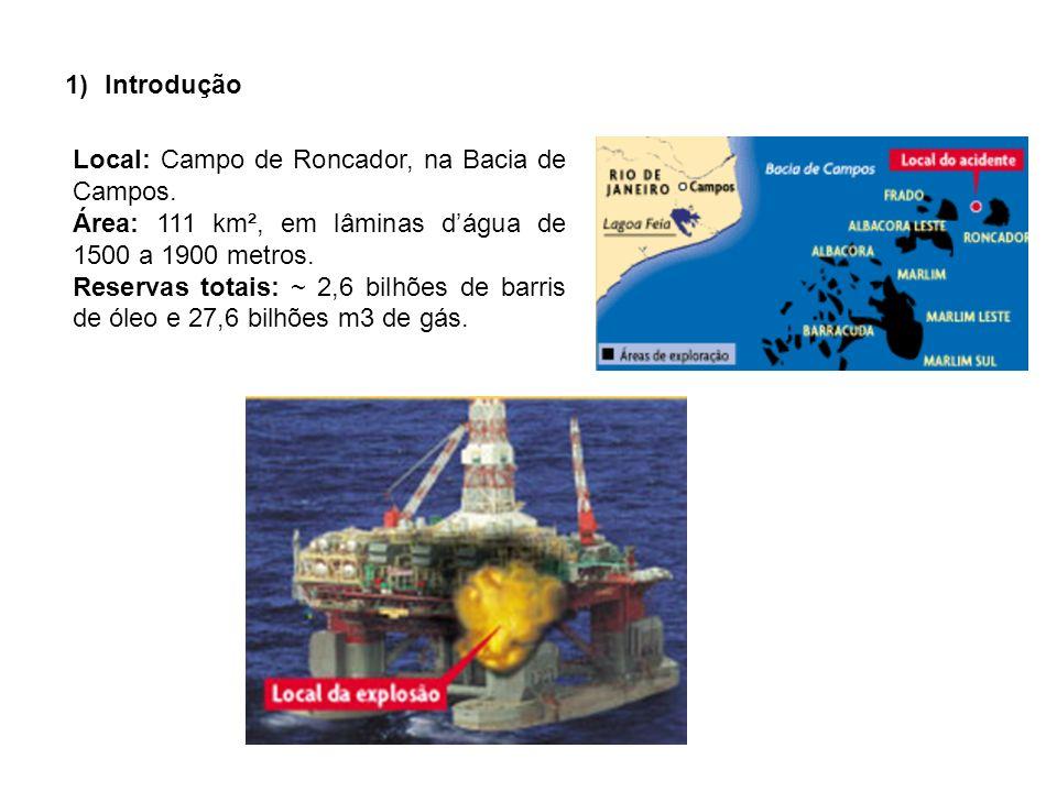Introdução Local: Campo de Roncador, na Bacia de Campos. Área: 111 km², em lâminas d'água de 1500 a 1900 metros.