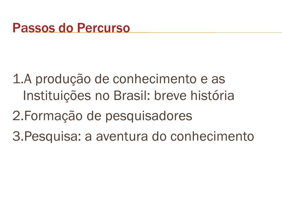 Passos do Percurso 1.A produção de conhecimento e as Instituições no Brasil: breve história. 2.Formação de pesquisadores.