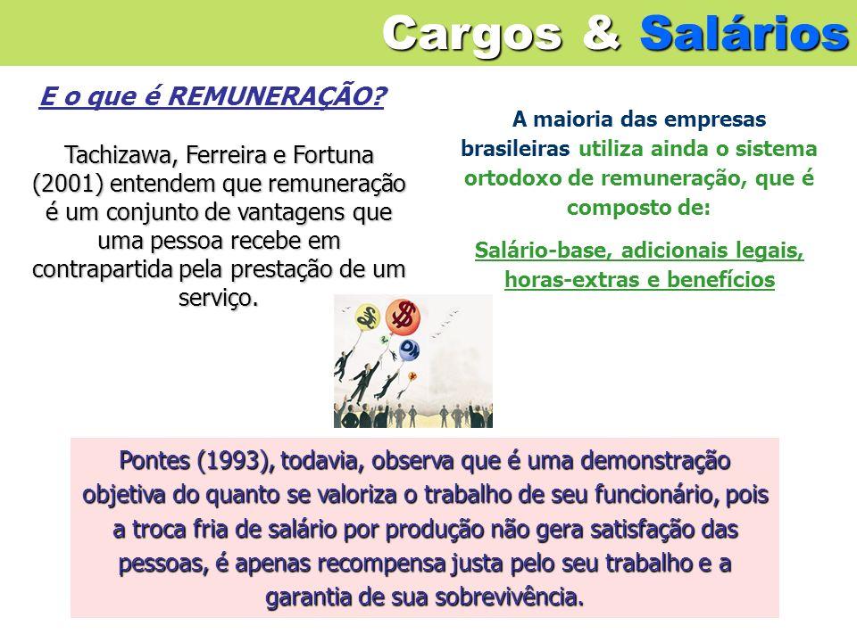 Salário-base, adicionais legais, horas-extras e benefícios