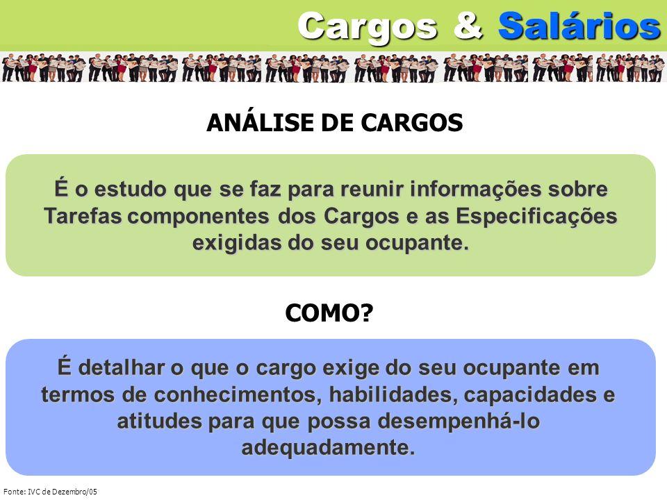 Cargos & Salários ANÁLISE DE CARGOS COMO
