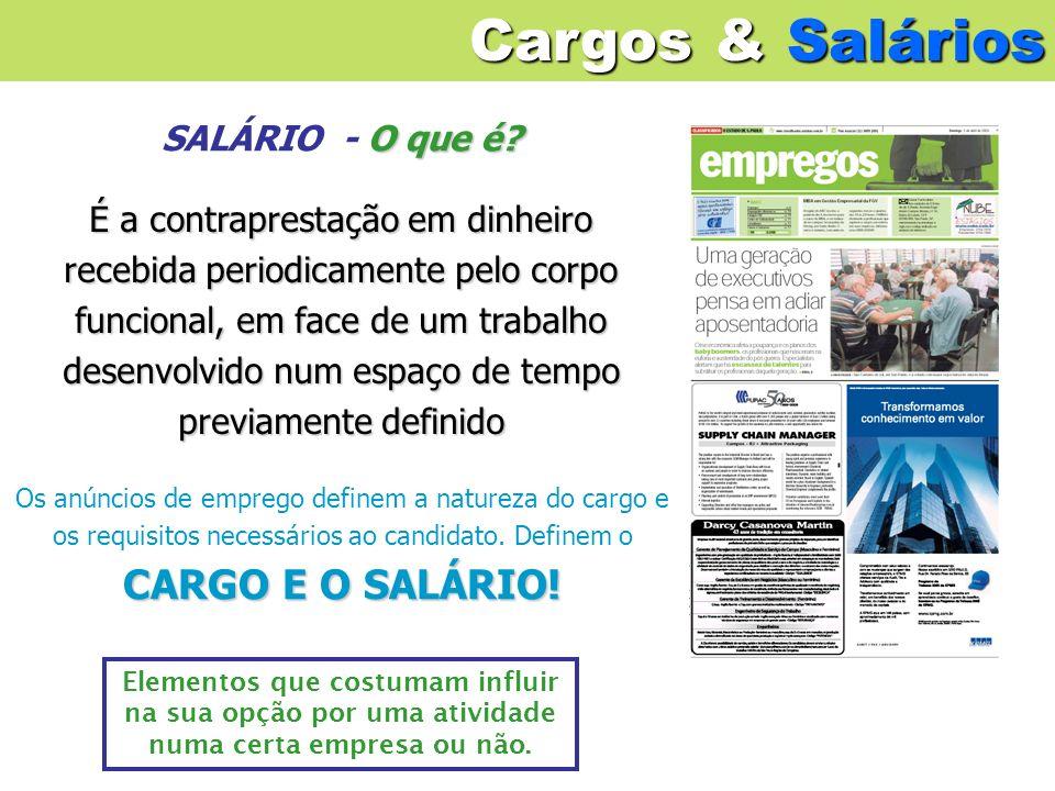 Cargos & Salários SALÁRIO - O que é