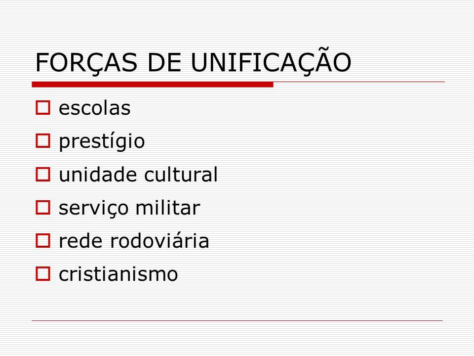 FORÇAS DE UNIFICAÇÃO escolas prestígio unidade cultural