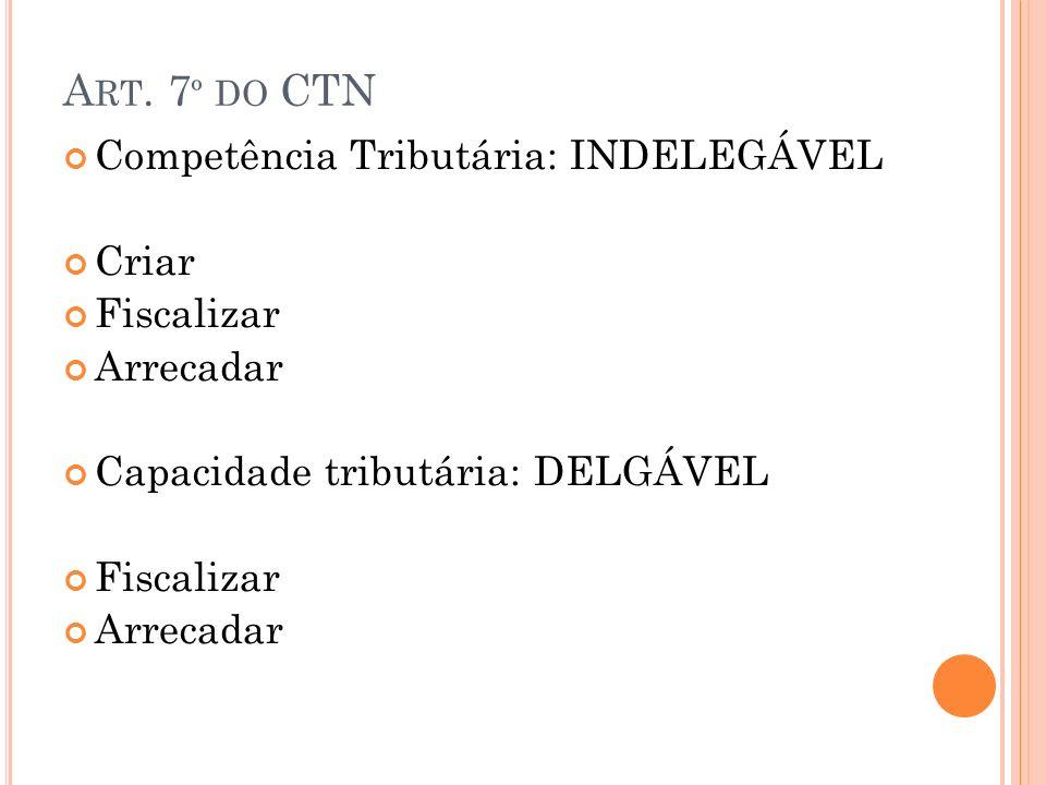 Art. 7º do CTN Competência Tributária: INDELEGÁVEL Criar Fiscalizar
