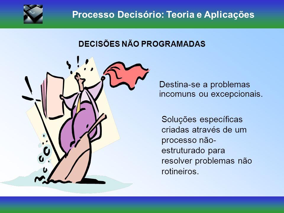 Processo Decisório: Teoria e Aplicações DECISÕES NÃO PROGRAMADAS