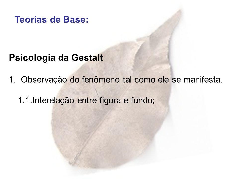 Teorias de Base: Psicologia da Gestalt