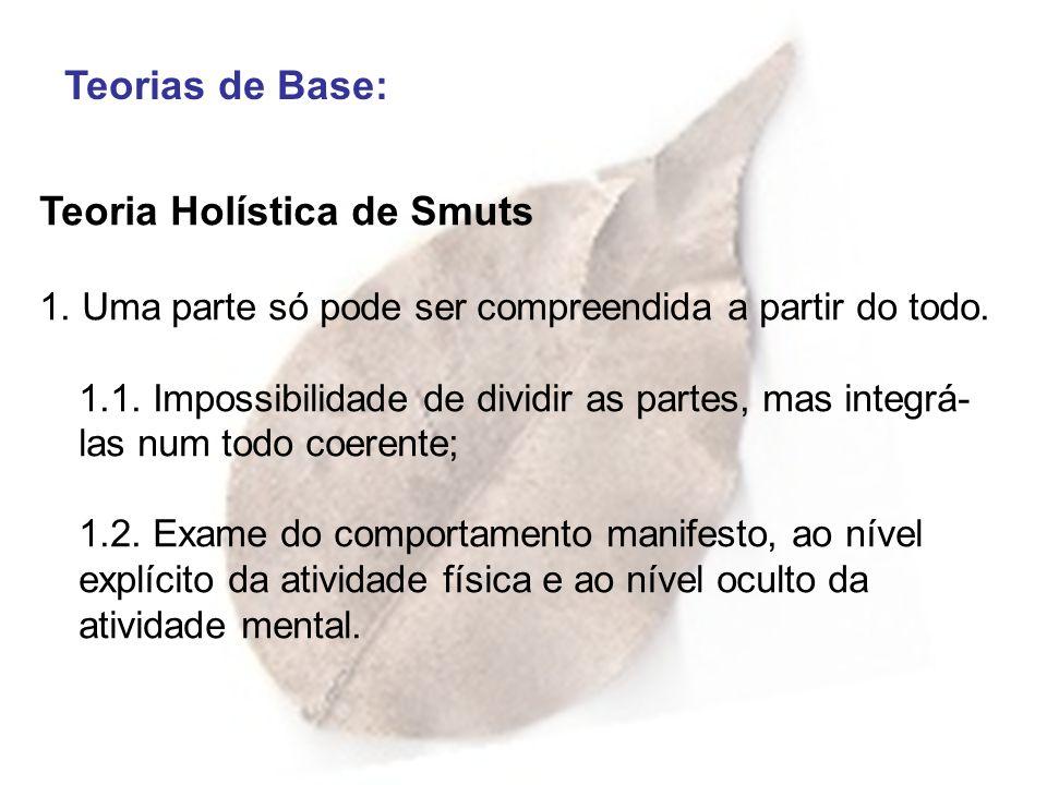 Teoria Holística de Smuts