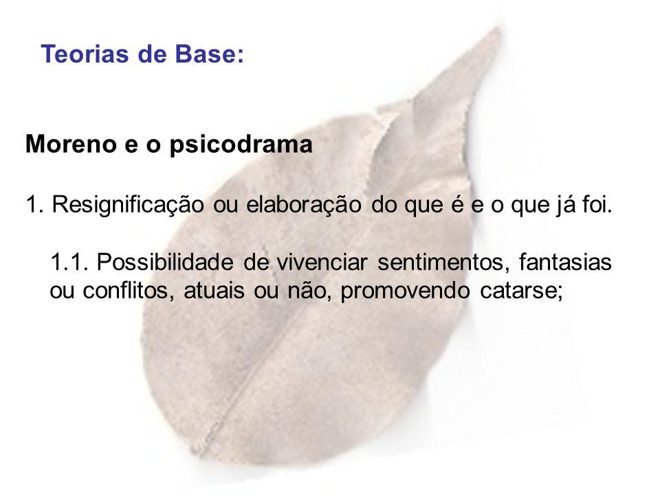 Teorias de Base: Moreno e o psicodrama