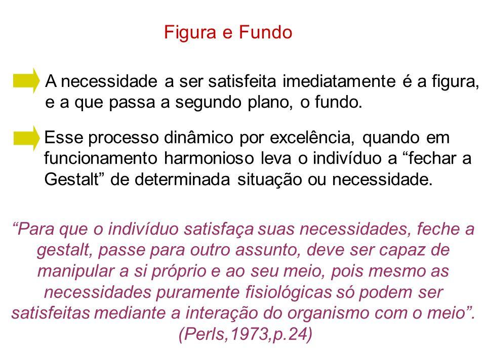 Figura e Fundo A necessidade a ser satisfeita imediatamente é a figura, e a que passa a segundo plano, o fundo.
