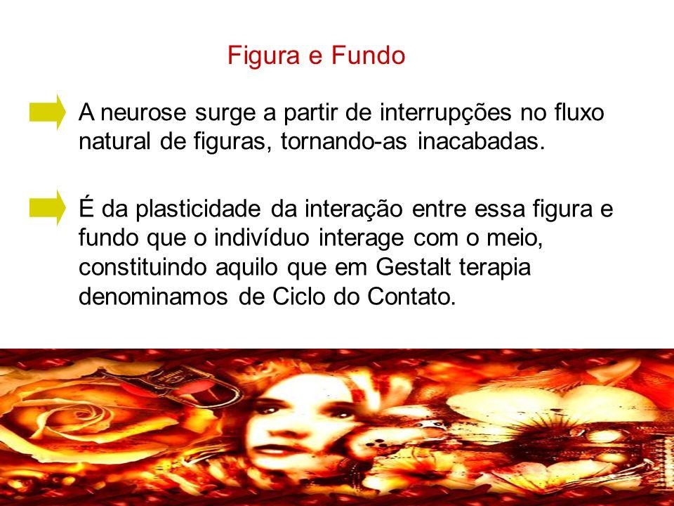 Figura e Fundo A neurose surge a partir de interrupções no fluxo