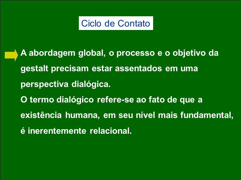 Ciclo de Contato A abordagem global, o processo e o objetivo da
