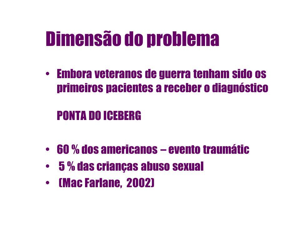 Dimensão do problema Embora veteranos de guerra tenham sido os primeiros pacientes a receber o diagnóstico PONTA DO ICEBERG.