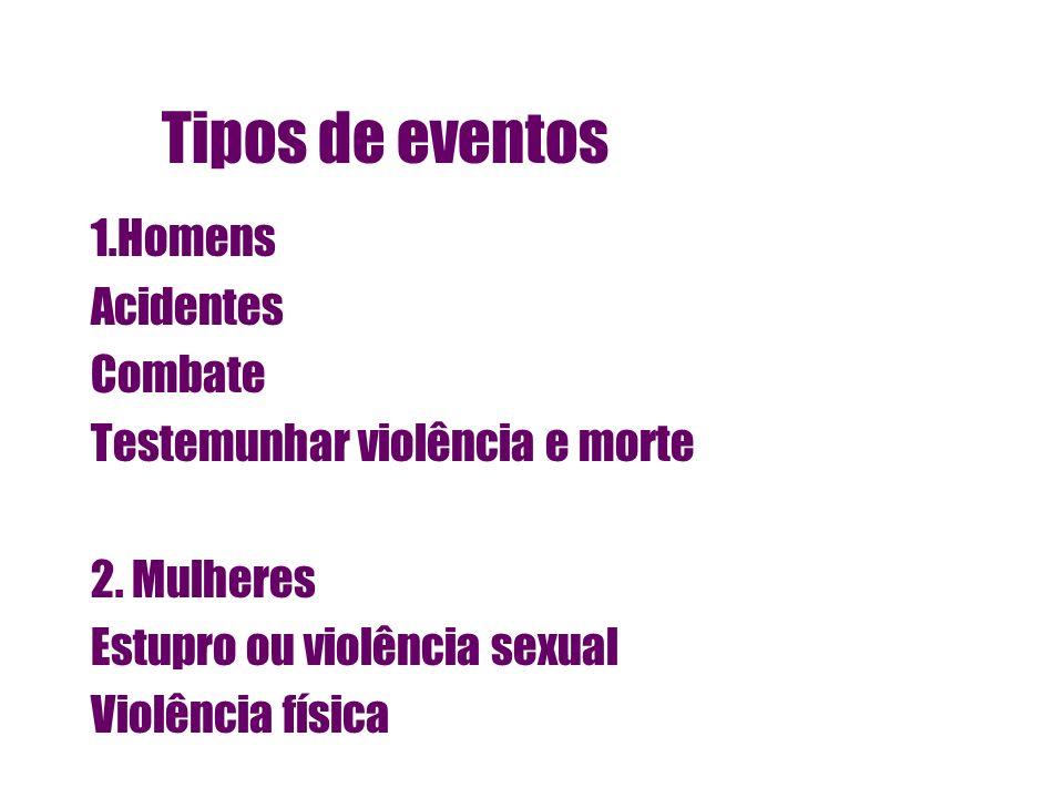 Tipos de eventos 1.Homens Acidentes Combate
