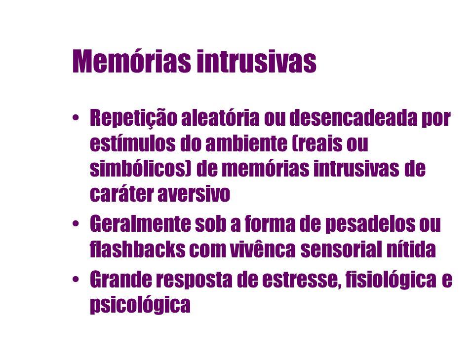 Memórias intrusivas Repetição aleatória ou desencadeada por estímulos do ambiente (reais ou simbólicos) de memórias intrusivas de caráter aversivo.