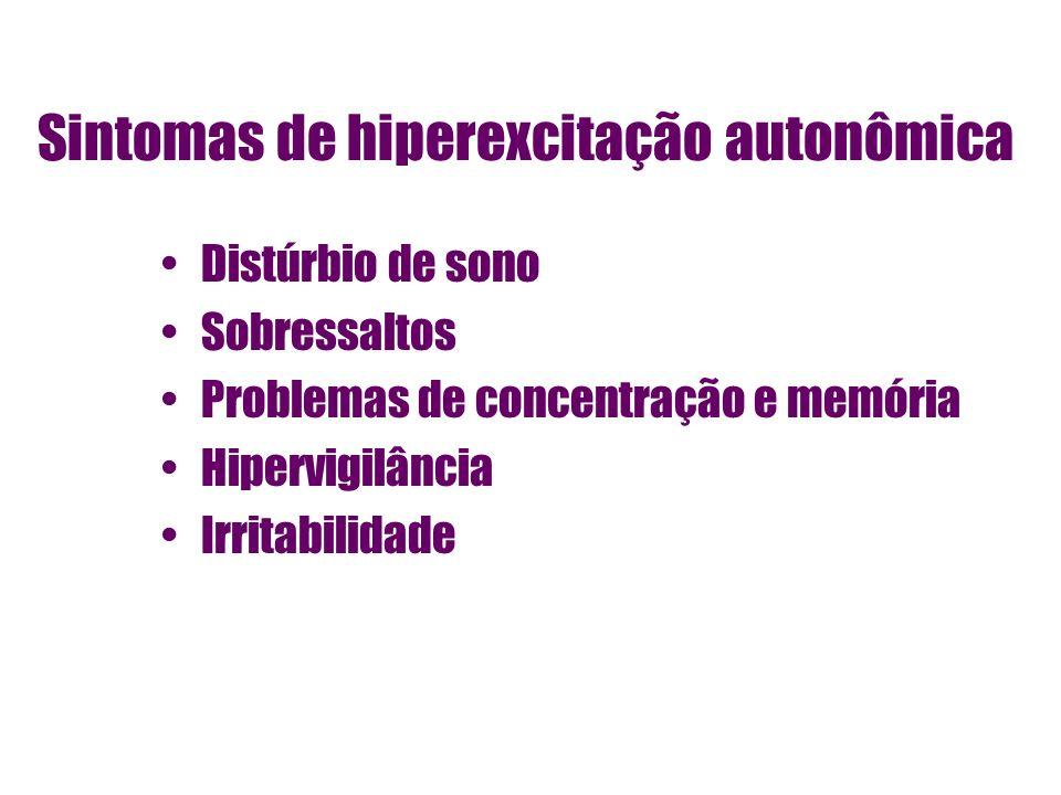 Sintomas de hiperexcitação autonômica