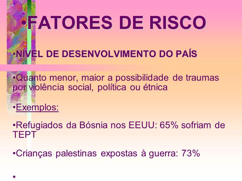 FATORES DE RISCO NÍVEL DE DESENVOLVIMENTO DO PAÍS