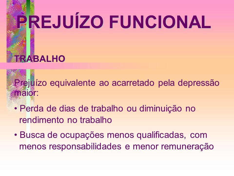 PREJUÍZO FUNCIONAL TRABALHO
