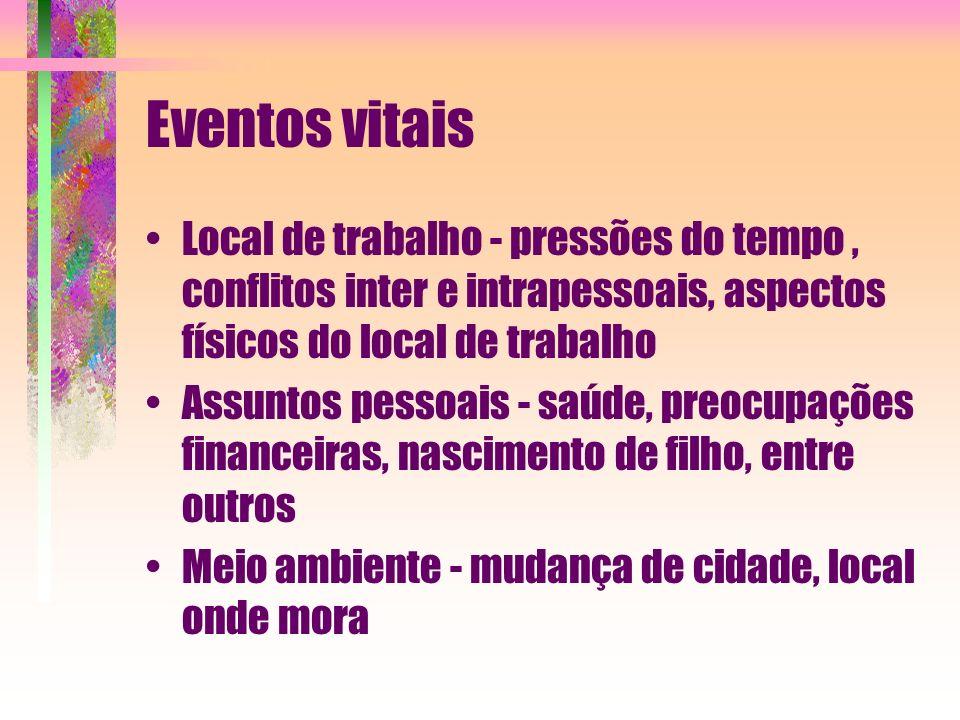 Eventos vitais Local de trabalho - pressões do tempo , conflitos inter e intrapessoais, aspectos físicos do local de trabalho.