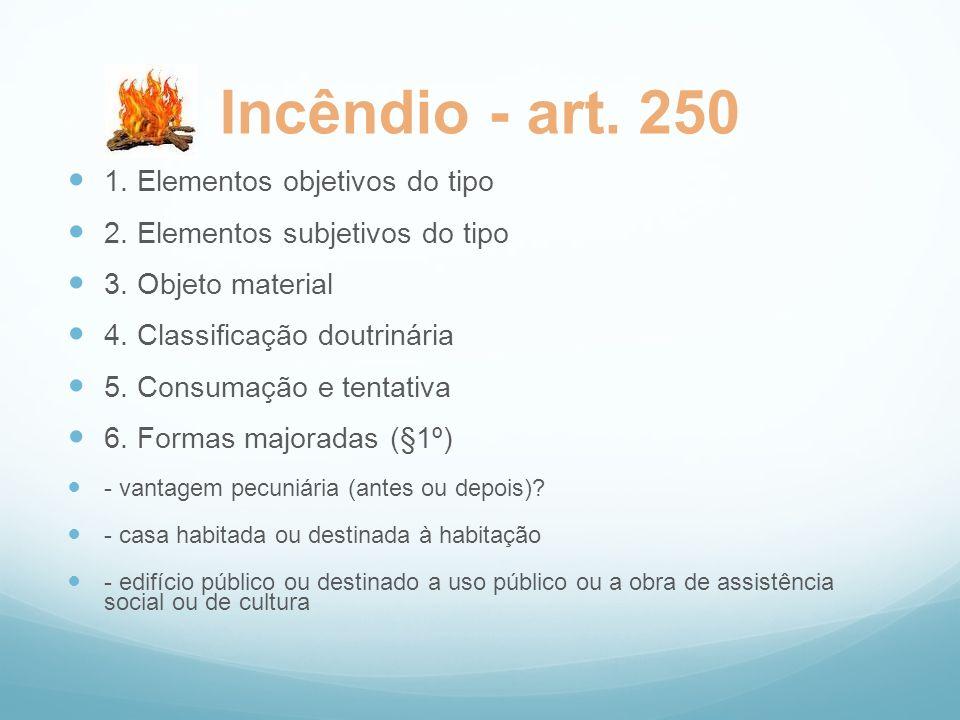 Incêndio - art. 250 1. Elementos objetivos do tipo