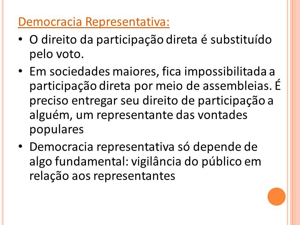 Democracia Representativa: