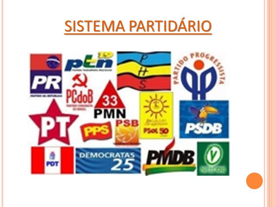 SISTEMA PARTIDÁRIO