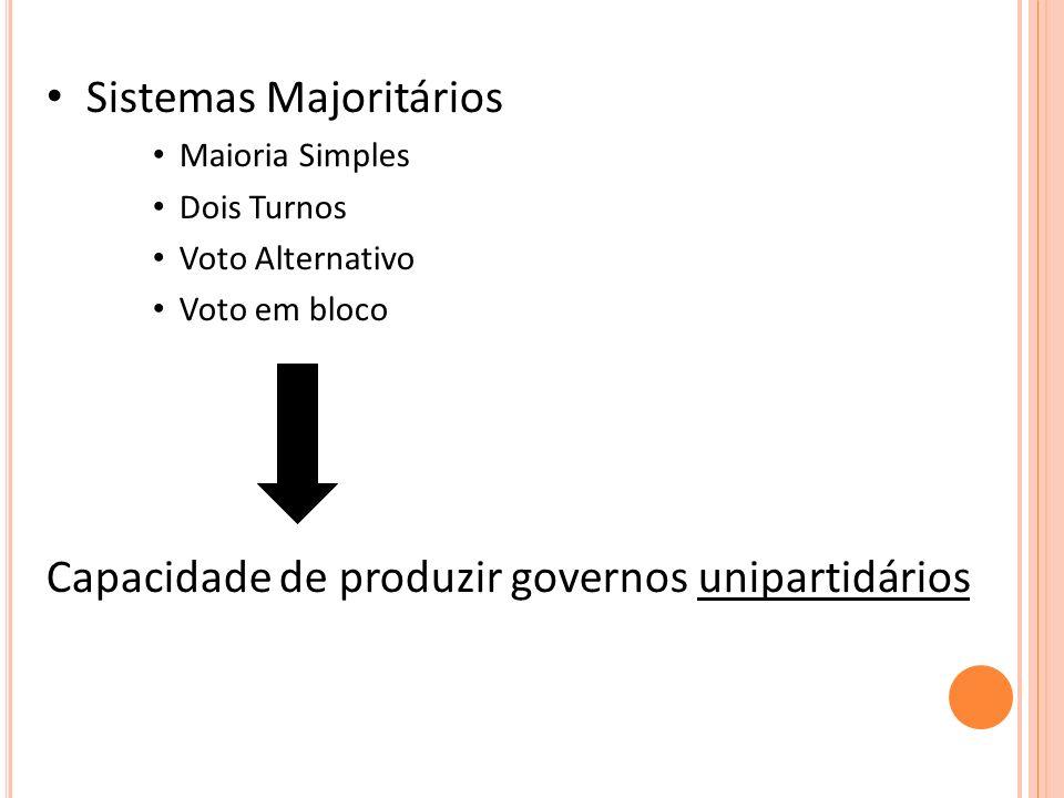 Sistemas Majoritários