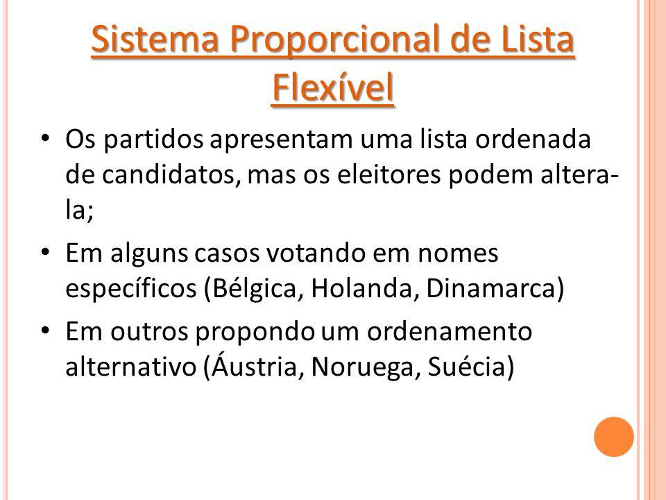 Sistema Proporcional de Lista Flexível
