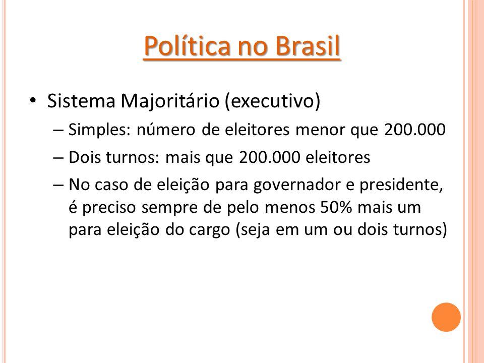 Política no Brasil Sistema Majoritário (executivo)
