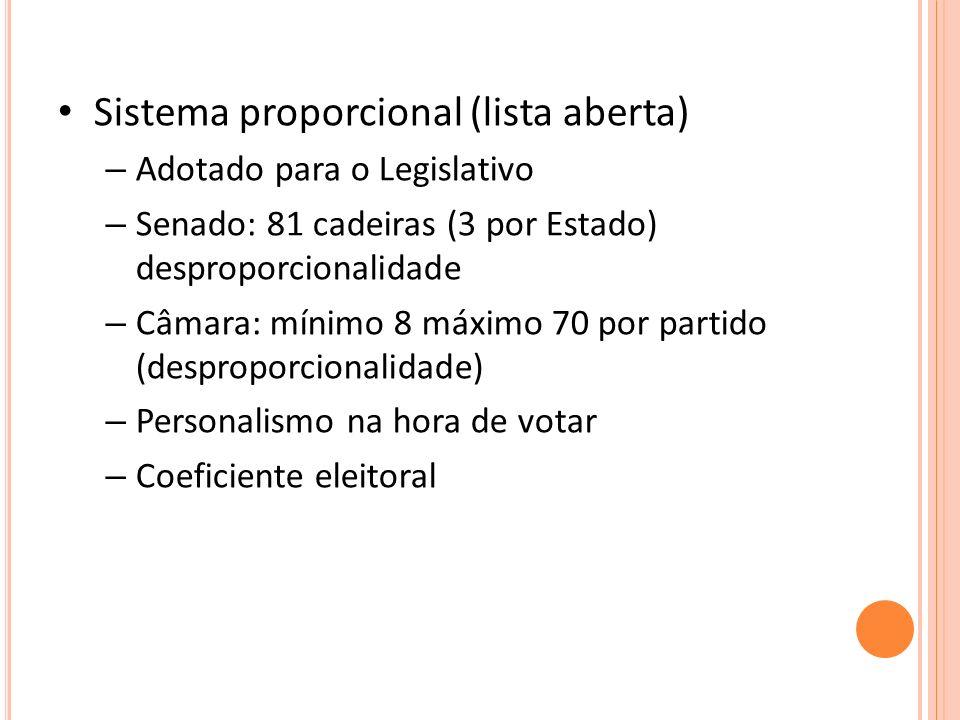 Sistema proporcional (lista aberta)