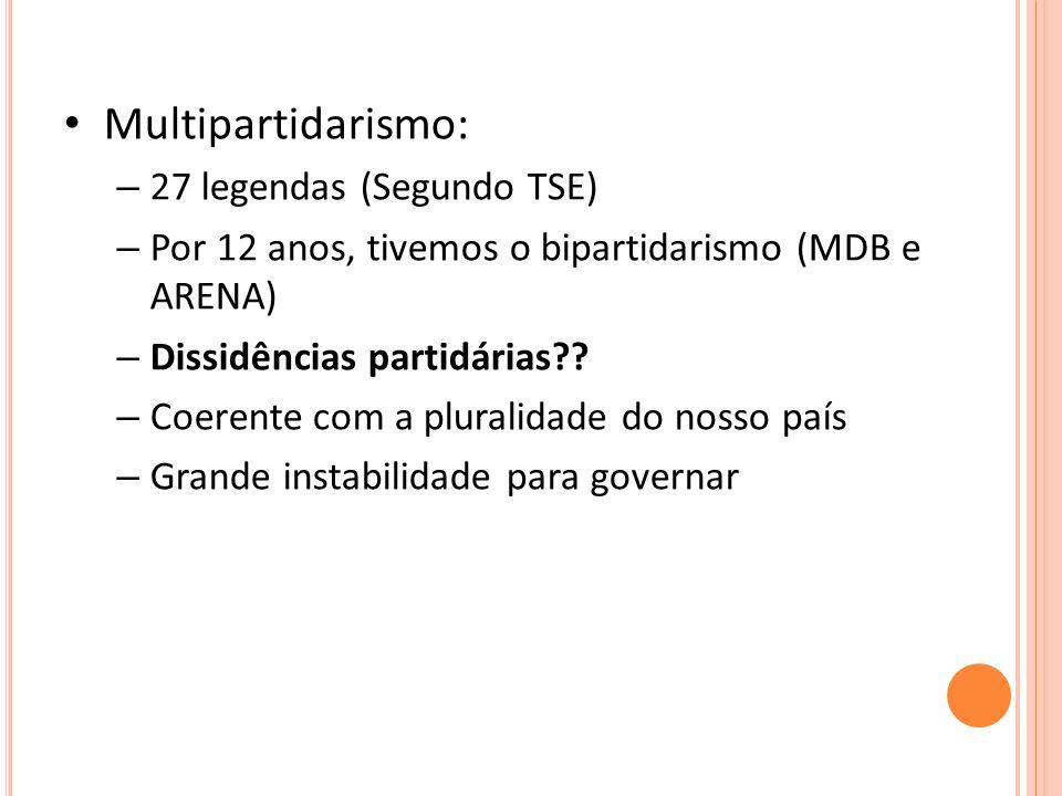 Multipartidarismo: 27 legendas (Segundo TSE)