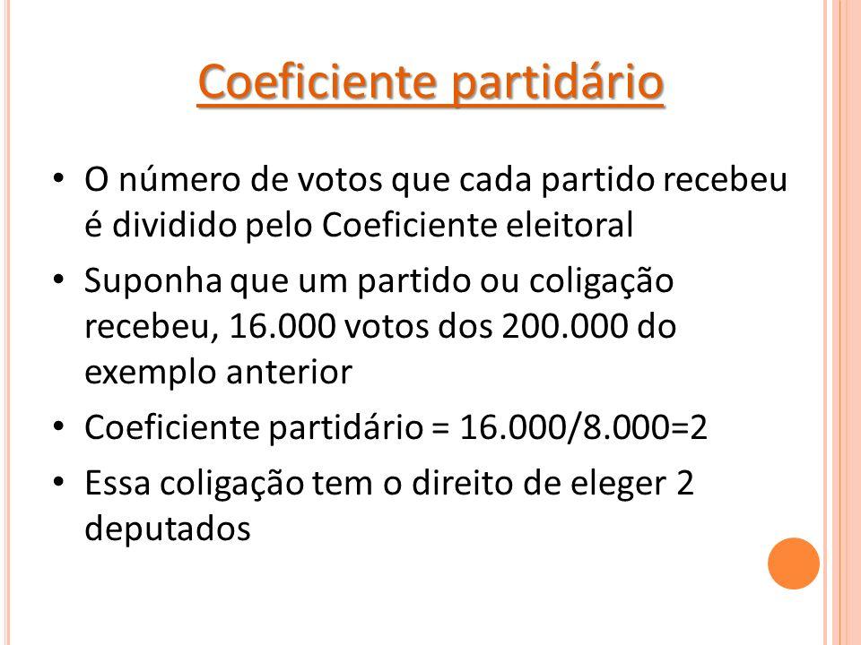 Coeficiente partidário